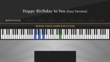 Müzik Dersi : Happy Birthday To You Easy Piano Tutorial Notası Parmak Pozisyonu