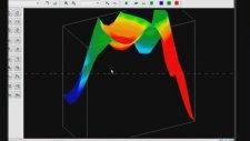 OKM Visualizer 3d Kullanımı
