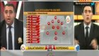 GS TV Spikeri Galatasaray Copenhag Gol Sevinçleri