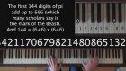 Pi Sayısı Müziği - Piyano