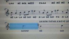 Finale 2011 Ölçü Daraltma Nota Kaydırma Edit Beat Chart Aykut Öğretmen