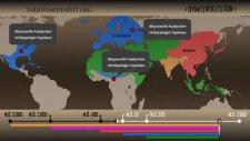 M.ö 5000 Dinler Tarihi İlahi Ve Batıl Dinler Tek Tanrılı Çok Tanrılı İnanışlar