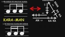 Blok Flüt Metodu 1-3. Sınıf Başlangıç Seviyesi Repertuarı ve Nota Yerleri