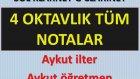 Ders Klarnet Nota Yerleri Dort Oktav (Notaların Batı Ve Türk Müziği İsimleri)