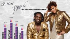 Dr. Alban Feat. Jessica Folcker - Around The World (Lyric Video)