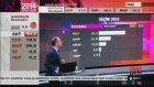 Yerel Seçim 2014 - İlk Sonuçlar