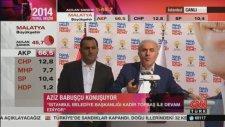 AKP'den İstanbul Açıklaması