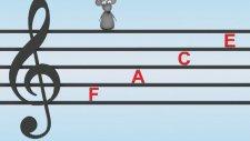 Face Müzik Terimleri İşaretleri Artikülasyon Çocuklara İzlettirilecek