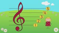 Gina And The Treble Müzik Terimleri İşaretleri Artikülasyon Çocuklara İzlettirilecek