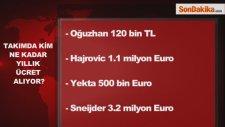 Galatasaray'da 160 Milyon Dolarlık Tedirginlik