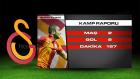 İşte Galatasaraylı futbolcuların kamp raporu!