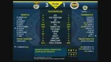 Benfica 3-1 Fenerbahçe FB Tv Spikerinin Sesi Kısıldı!
