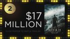 Weekend Box Office - Apr. 4 - 6, 2014 - Studio Earnings Report