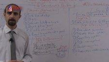 Lider Yayınları - Vatandaşlık Dersi 16