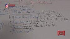 Lider Yayınları - Vatandaşlık Dersi 35