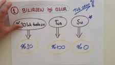 5 Dk'da Karışım Problemleri - Tonguc Akademi, Mehmet Tugutlu