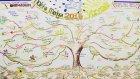 Nokta 2015 Stratejik Temeller Çalışması (Time-Lapse)