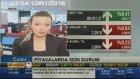 13.01.2015 IşıkFX&BloombergTV