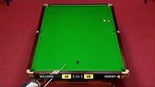 Snooker'daki Taktiksel Atışlar
