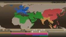 90 Saniyede 5000 yıllık Din Tarihi