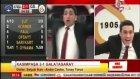 Galatasaray'ın beraberlik. golü anında GS TV