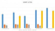 AMD R9 270 ekran kartı incelemesi