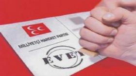 Zafer İşleyen - Ver Oyunu MHP'ye