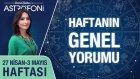 Haftalık astroloji ve burç yorumu videosu 27 Nisan - 3 Mayıs 2015