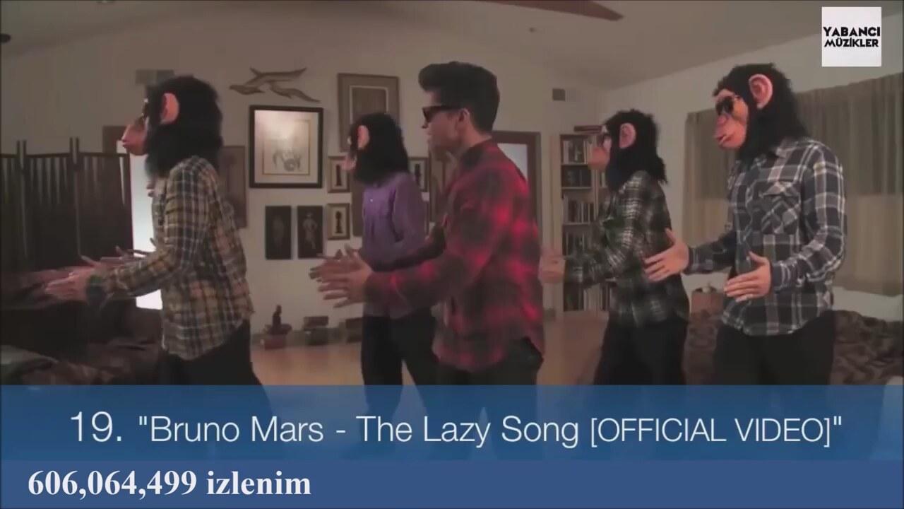 İzlesene'de En Çok izlenen 20 Yabancı Müzik Klibi (2015)