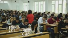 Uludağ Üniversitesi İİBF Tanıtım Filmi