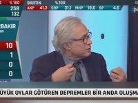 Yeni Şafak Yazarından Erdoğan'a Veryansın