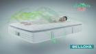 Sağlık ve kozmetik dünyasının kullandığı Aloe Vera ile uykudaki doğallığı keşfedeceksiniz. Hemen izl