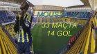 Spor Toto Süper Ligin En Çok Gol Atan 10 Futbolcusu 2015-2016