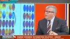 Dr Tanju Sürmeli Sınav Kaygısı ve Biofeedback TRT