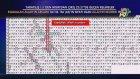 Tevrat'ta Harun Yahya ismi 12 yerde kodlanmıştır