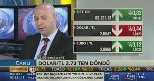 Forex bloomberg