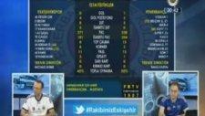 Maalesef Gol (Eskişehirspor'un Golünde FB Tv)