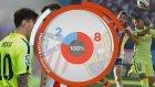 La Liga'da dikkat çeken 5 ayrıntı