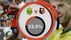 Ligue 1'de dikkat çeken 5 ayrıntı!