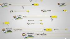 Robin van Persie'li Fenerbahçe Yandex Reklam Filmi