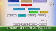 Sayın Adnan Oktar Seyyid'dir, şeceresi Hz. Davud (as)'a kadar uzanmaktadır.