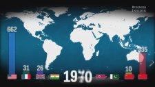 1945'den Günümüze Nükleer Bombaların Atıldıkları Yerlerin Kronolojik Tarihi