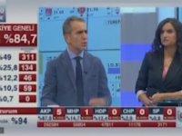 MHP'nin Kanalında Seçim Yorumu - Olamaz