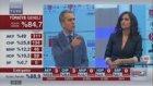 MHP'nin Kanalında Seçim Yorumu: Olamaz
