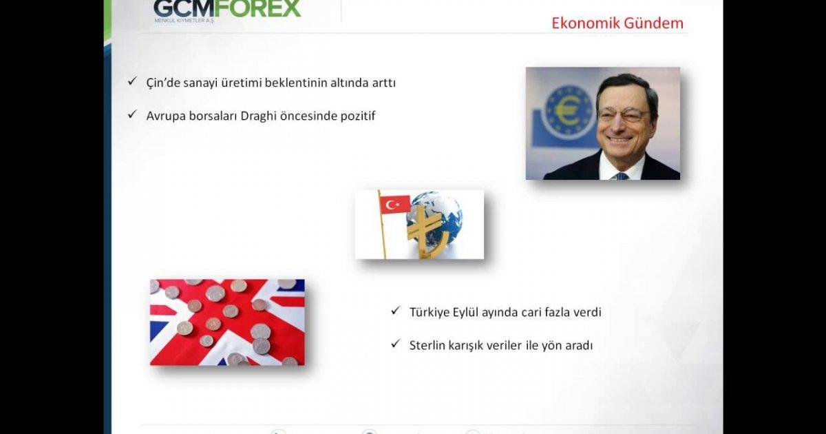 Gcm forex temel analiz