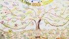 Nokta 2015 Stratejik Temeller Çalışması /Time-Lapse