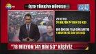 Türkiye'nin Nüfusu: 78 Milyon 741 Bin 53