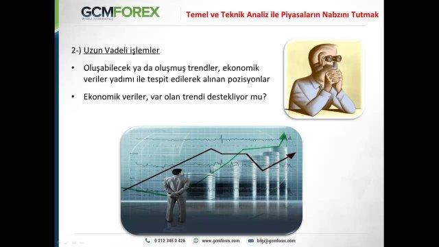 Temel ve Teknik Analiz ile Piyasanın Nabzını Tutmak / Sermet DOĞAN/ 11 Şubat 2016