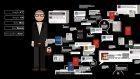 Ibm İle Etkin Sosyal Medya Takibi - Shiftdeletenet