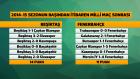 Milli Maçlar Sonrası Fenerbahçe Ve Beşiktaş'ın Maçları